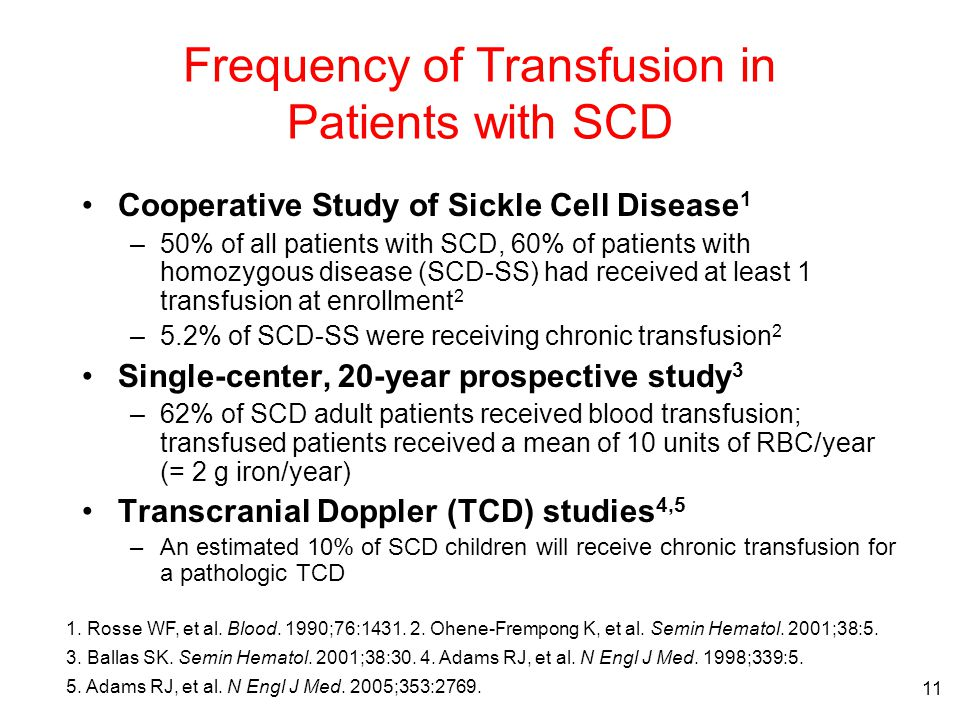11 Frequency of Transfusion in Patients with SCD Cooperative Study of Sickle Cell Disease 1 –50% of all patients with SCD, 60% of patients with homozygous disease (SCD-SS) had received at least 1 transfusion at enrollment 2 –5.2% of SCD-SS were receiving chronic transfusion 2 Single-center, 20-year prospective study 3 –62% of SCD adult patients received blood transfusion; transfused patients received a mean of 10 units of RBC/year (= 2 g iron/year) Transcranial Doppler (TCD) studies 4,5 –An estimated 10% of SCD children will receive chronic transfusion for a pathologic TCD 1.