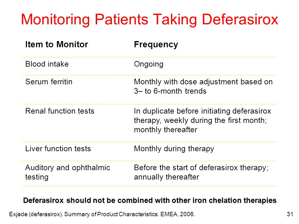 31 Deferasirox should not be combined with other iron chelation therapies Monitoring Patients Taking Deferasirox Item to MonitorFrequency Blood intakeOngoing Serum ferritinMonthly with dose adjustment based on 3– to 6-month trends Renal function testsIn duplicate before initiating deferasirox therapy, weekly during the first month; monthly thereafter Liver function testsMonthly during therapy Auditory and ophthalmic testing Before the start of deferasirox therapy; annually thereafter Exjade (deferasirox).