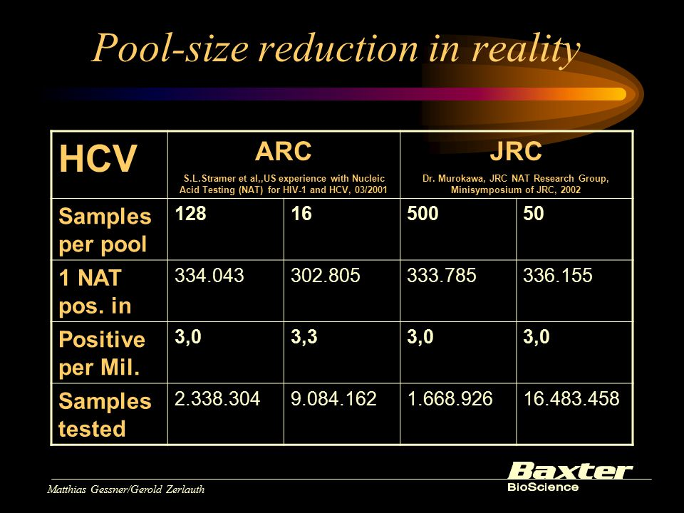 Matthias Gessner/Gerold Zerlauth Pool-size reduction in reality HCV ARC S.L.Stramer et al,,US experience with Nucleic Acid Testing (NAT) for HIV-1 and HCV, 03/2001 JRC Dr.