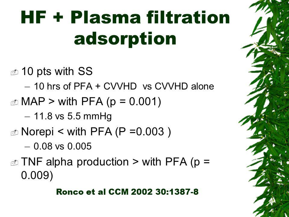  10 pts with SS –10 hrs of PFA + CVVHD vs CVVHD alone  MAP > with PFA (p = 0.001) –11.8 vs 5.5 mmHg  Norepi < with PFA (P =0.003 ) –0.08 vs 0.005 