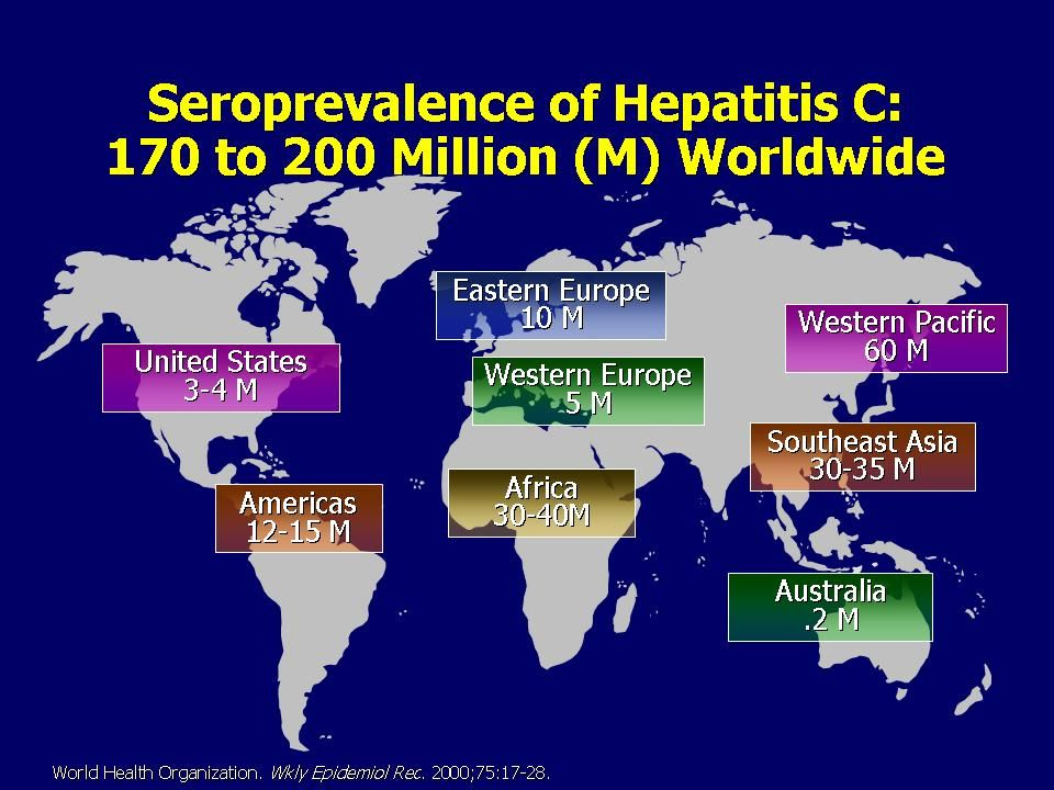 HEPATITIS C: PREDICTORS OF RESPONSE TO THERAPY Genotype (2, 3 > 1) Viral load (< 2 million) Lower body weight Decreased fibrosis Female Age < 40 Absence of co-infection Race