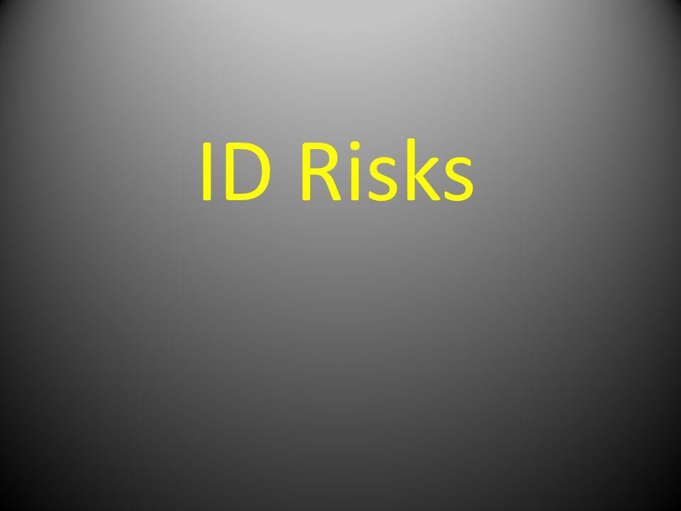 ID Risks