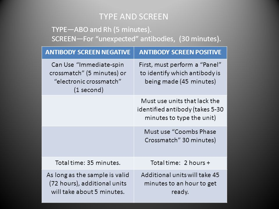 ANTIBODY SCREEN NEGATIVEANTIBODY SCREEN POSITIVE Can Use Immediate-spin crossmatch (5 minutes) or electronic crossmatch (1 second) First, must perform a Panel to identify which antibody is being made (45 minutes) Must use units that lack the identified antibody (takes 5-30 minutes to type the unit) Must use Coombs Phase Crossmatch 30 minutes) Total time: 35 minutes.Total time: 2 hours + As long as the sample is valid (72 hours), additional units will take about 5 minutes.