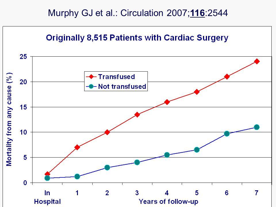 Murphy GJ et al.: Circulation 2007;116:2544