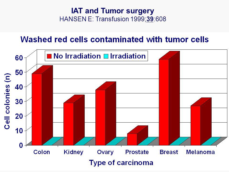 IAT and Tumor surgery HANSEN E: Transfusion 1999;39:608