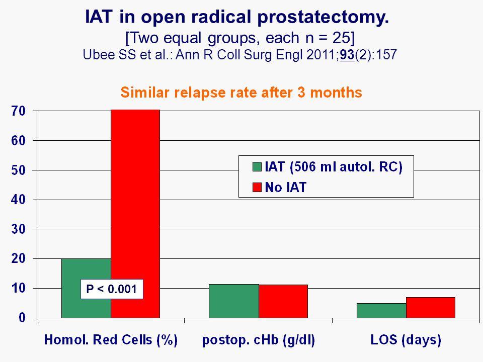 IAT in open radical prostatectomy.