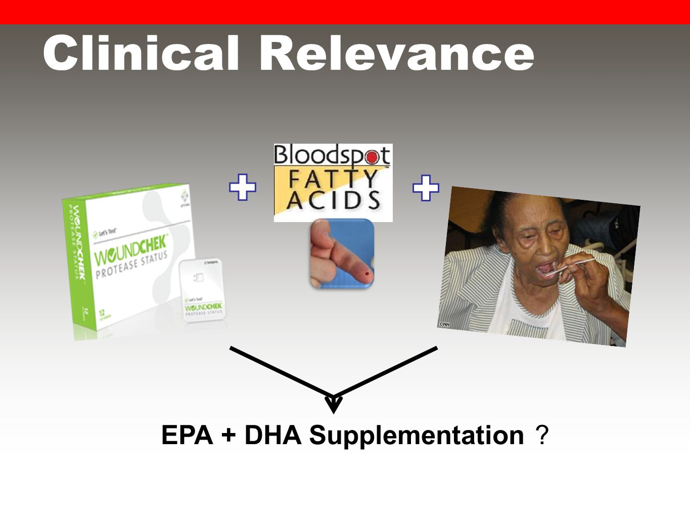 Clinical Relevance EPA + DHA Supplementation