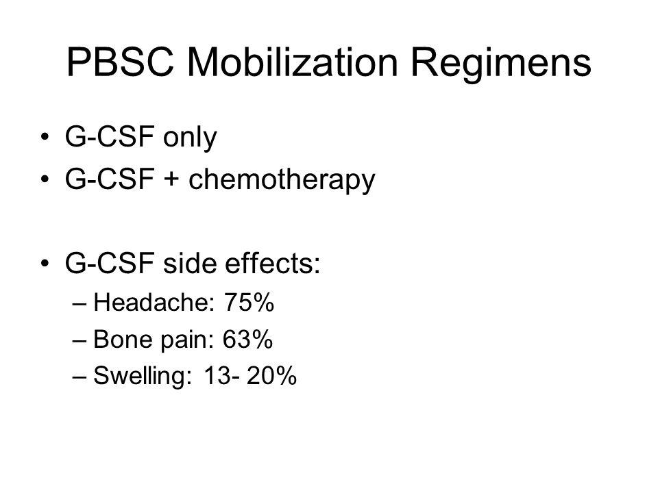PBSC Mobilization Regimens G-CSF only G-CSF + chemotherapy G-CSF side effects: –Headache: 75% –Bone pain: 63% –Swelling: 13- 20%