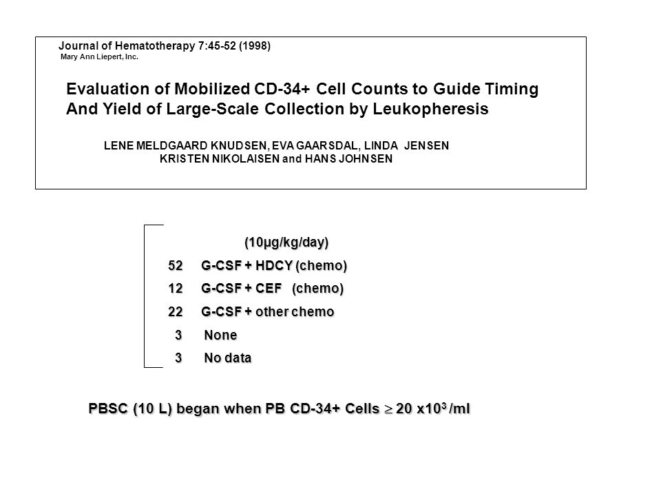 Journal of Hematotherapy 7:45-52 (1998) Mary Ann Liepert, Inc.