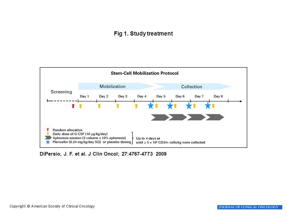 DiPersio, J. F. et al. J Clin Oncol; 27:4767-4773 2009 Fig 1. Study treatment