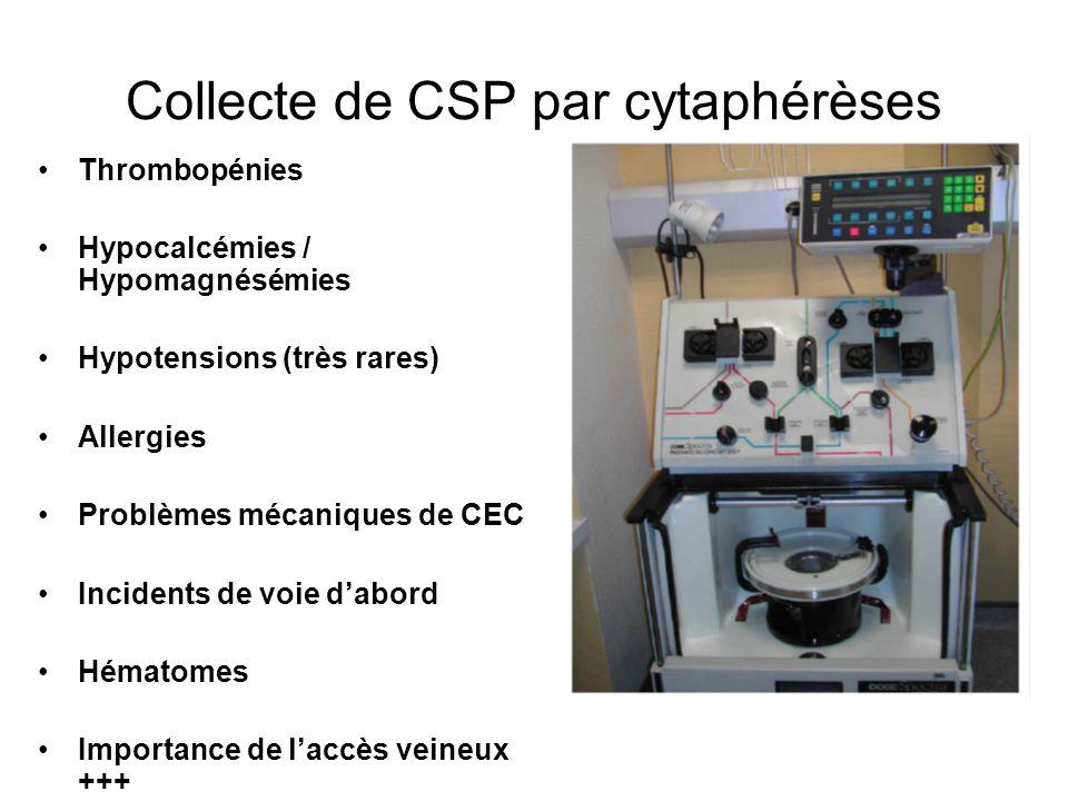 Collecte de CSP par cytaphérèses Thrombopénies Hypocalcémies / Hypomagnésémies Hypotensions (très rares) Allergies Problèmes mécaniques de CEC Incidents de voie d'abord Hématomes Importance de l'accès veineux +++