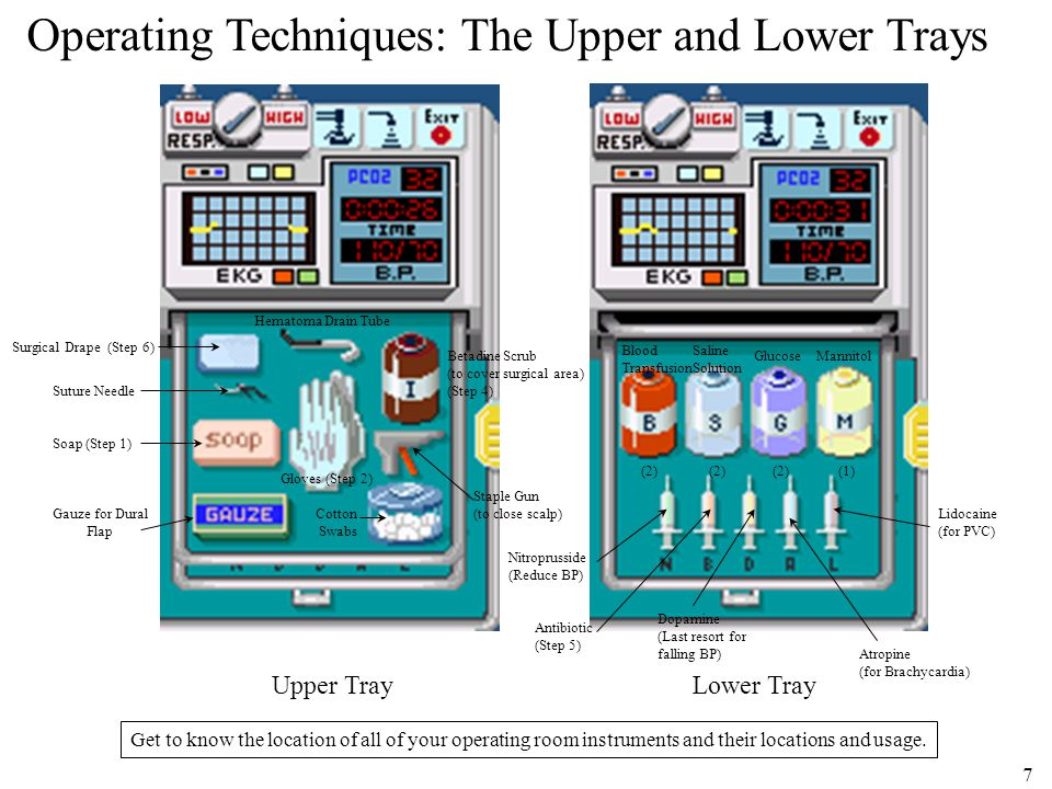 7 Operating Techniques: The Upper and Lower Trays Get to know the location of all of your operating room instruments and their locations and usage.