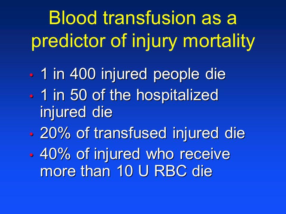 Blood transfusion as a predictor of injury mortality 1 in 400 injured people die 1 in 400 injured people die 1 in 50 of the hospitalized injured die 1