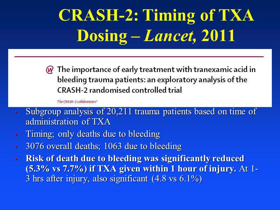 CRASH-2: Timing of TXA Dosing – Lancet, 2011 Subgroup analysis of 20,211 trauma patients based on time of administration of TXA Subgroup analysis of 2