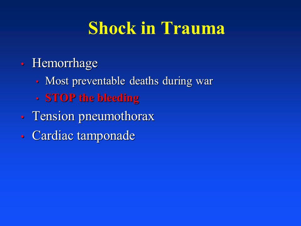 Shock in Trauma Hemorrhage Hemorrhage Most preventable deaths during war Most preventable deaths during war STOP the bleeding STOP the bleeding Tensio