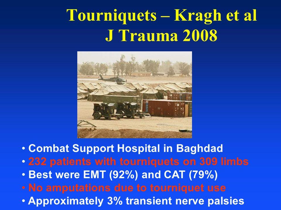 Tourniquets – Kragh et al J Trauma 2008 Combat Support Hospital in Baghdad 232 patients with tourniquets on 309 limbs Best were EMT (92%) and CAT (79%
