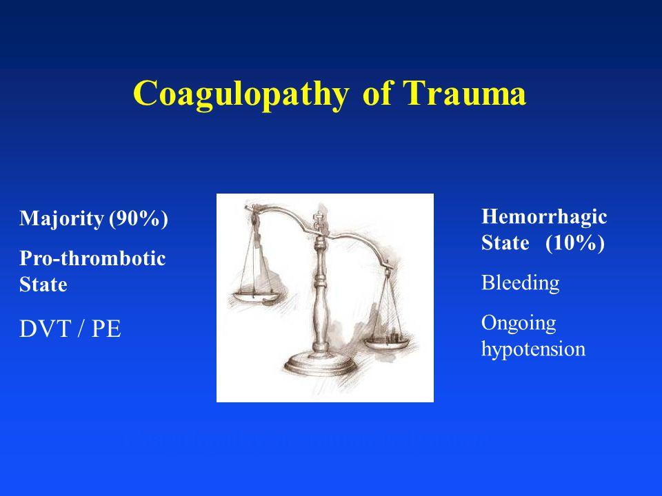 Coagulopathy of Trauma Majority (90%) Pro-thrombotic State DVT / PE Hemorrhagic State (10%) Bleeding Ongoing hypotension Coagulopathy of trauma is dyn