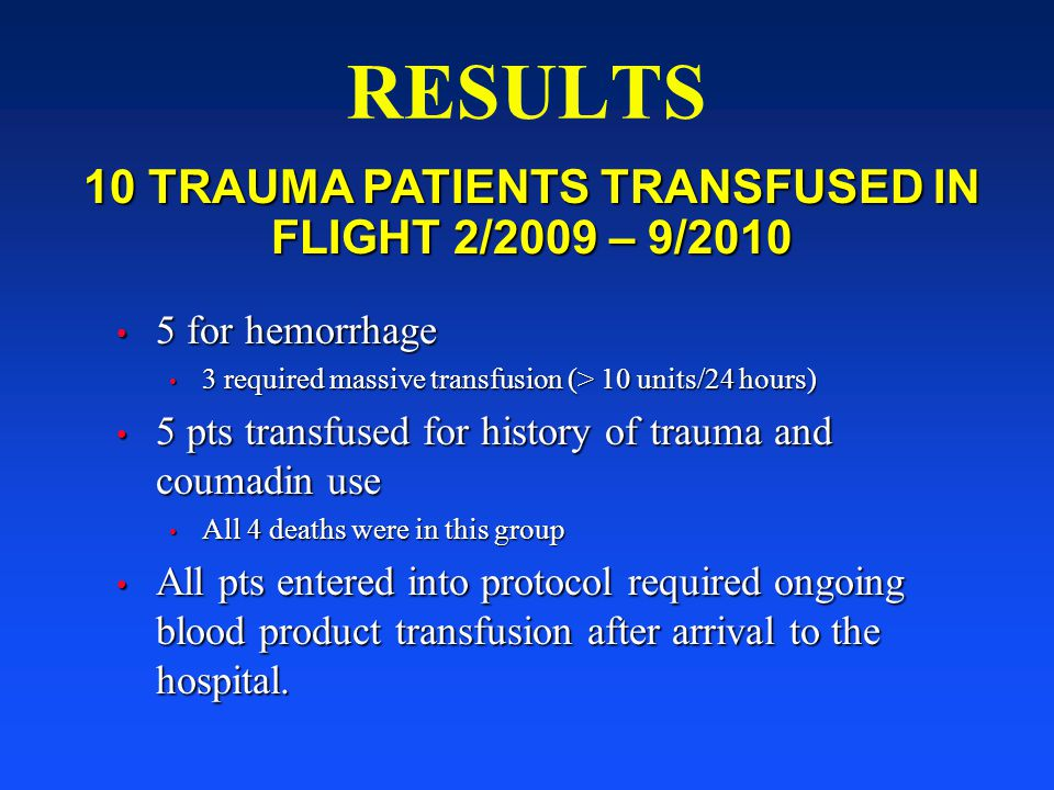RESULTS 5 for hemorrhage 5 for hemorrhage 3 required massive transfusion (> 10 units/24 hours) 3 required massive transfusion (> 10 units/24 hours) 5