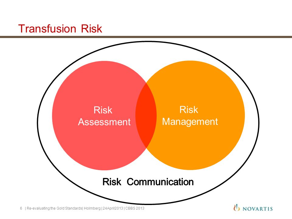 Risk Management Transfusion Risk Risk Assessment | Re-evaluating the Gold Standards| Holmberg | 24April2013 | CBBS 2013 6