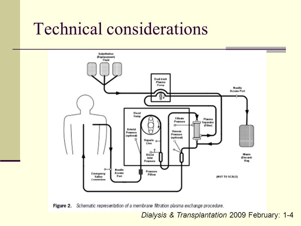 Dialysis & Transplantation 2009 February: 1-4