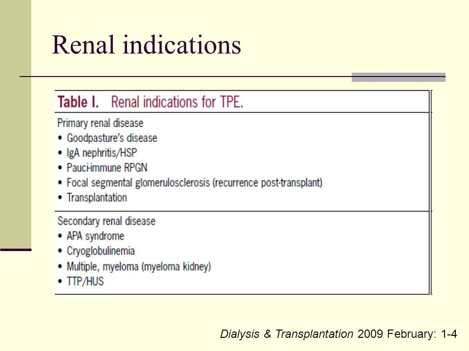 Renal indications Dialysis & Transplantation 2009 February: 1-4