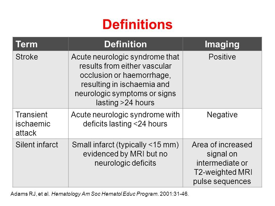 TermDefinitionImaging StrokeAcute neurologic syndrome that results from either vascular occlusion or haemorrhage, resulting in ischaemia and neurologic symptoms or signs lasting >24 hours Positive Transient ischaemic attack Acute neurologic syndrome with deficits lasting <24 hours Negative Silent infarctSmall infarct (typically <15 mm) evidenced by MRI but no neurologic deficits Area of increased signal on intermediate or T2-weighted MRI pulse sequences Definitions Adams RJ, et al.