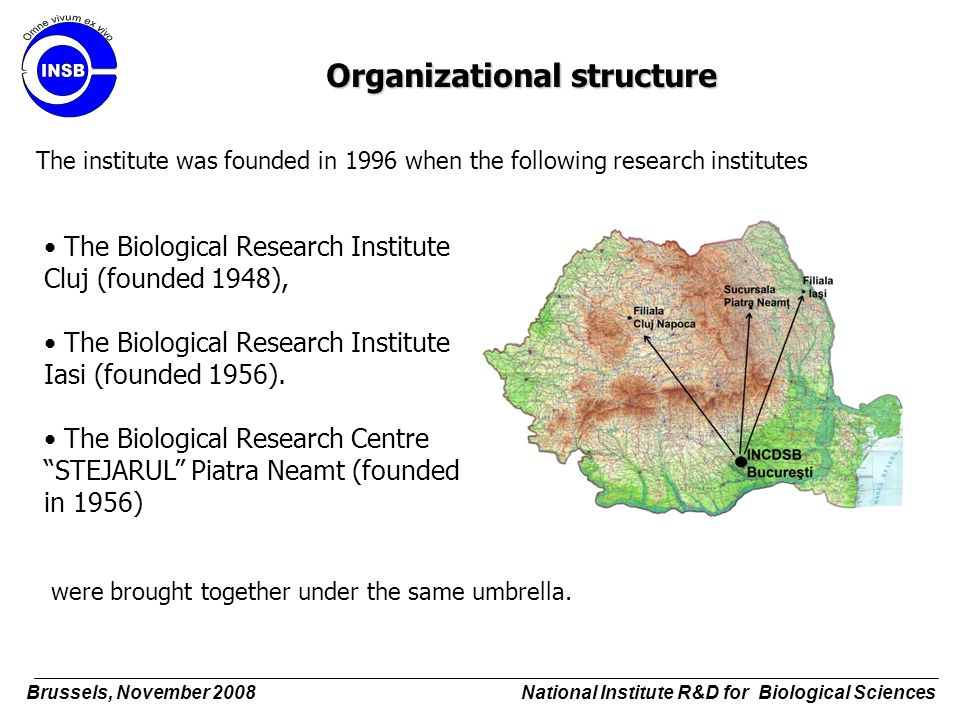 Organizational structure The institute was founded in 1996 when the following research institutes The Biological Research Institute Cluj (founded 1948