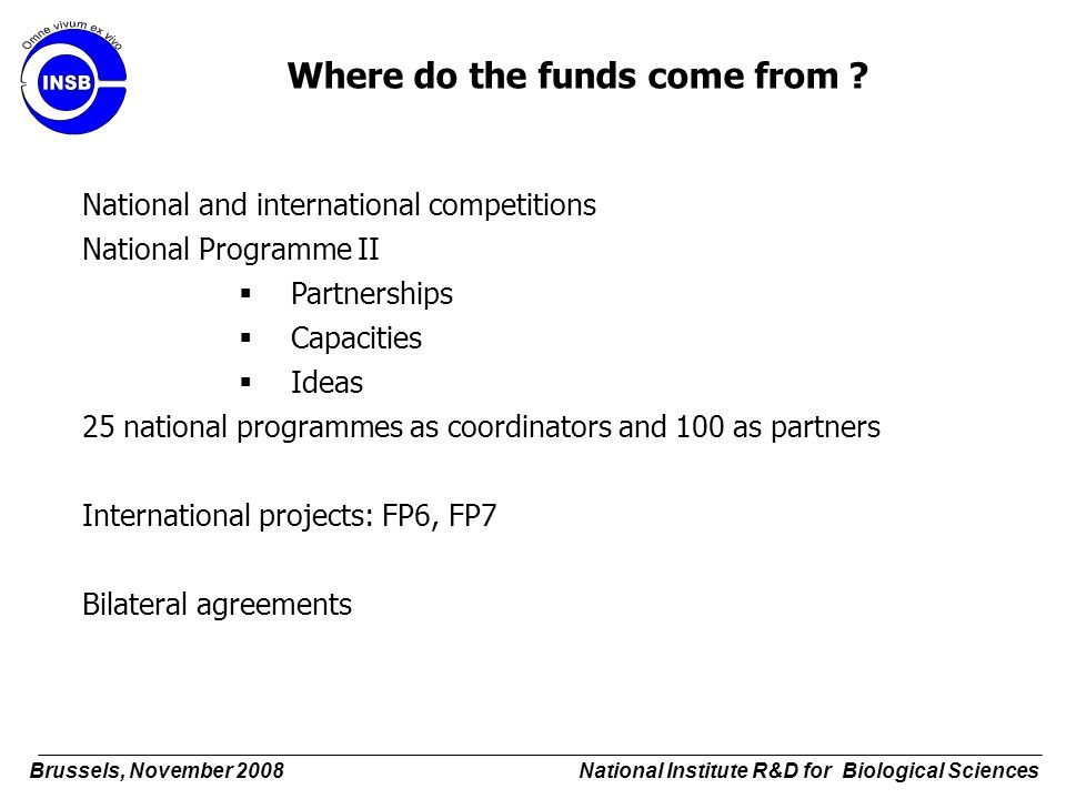 Where do the funds come from ? National and international competitions National Programme II  Partnerships  Capacities  Ideas 25 national programme