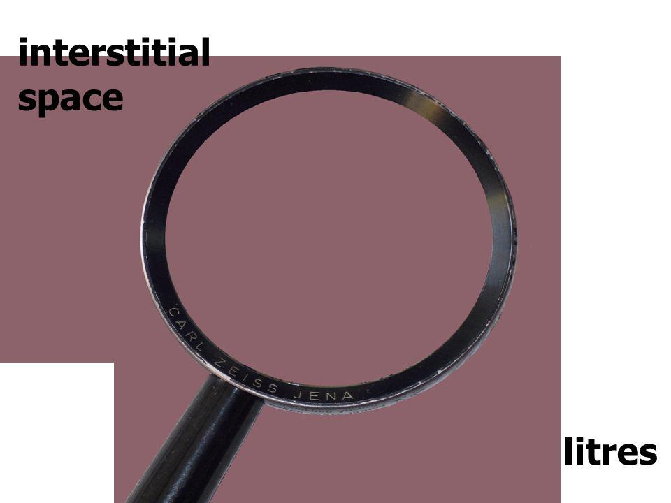 Volume efficacy Van der Linden. Review. Can J Anaesth 2006;53:S30-9