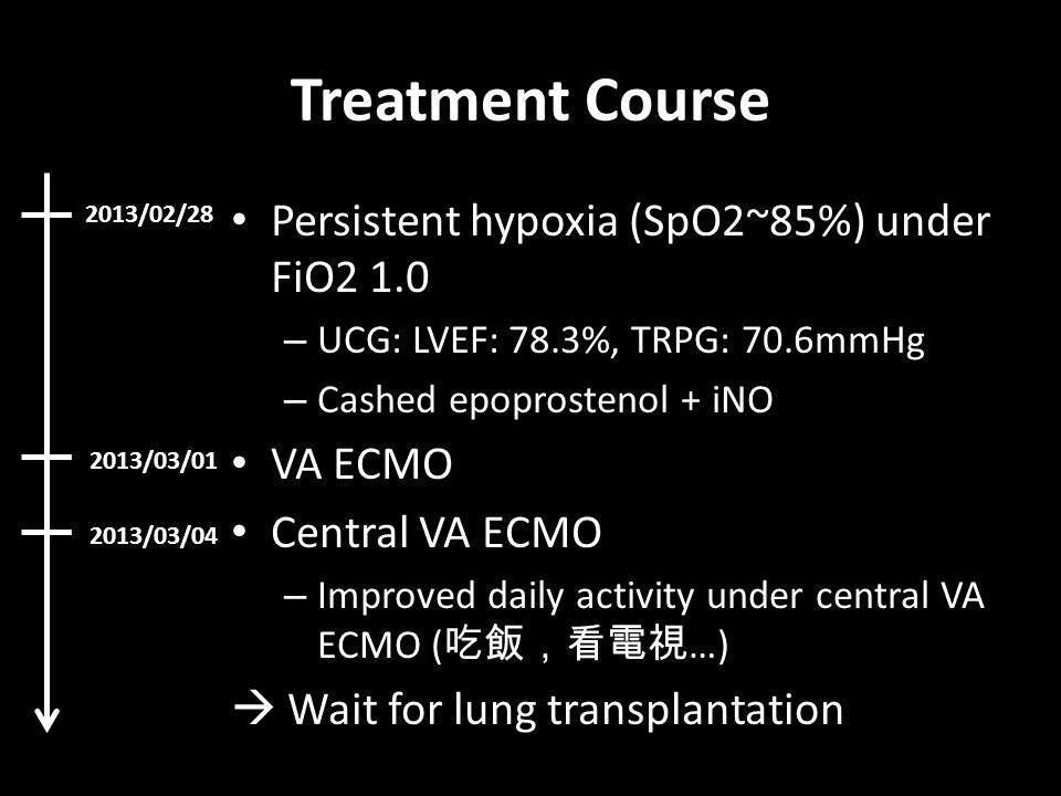 Treatment Course Persistent hypoxia (SpO2~85%) under FiO2 1.0 – UCG: LVEF: 78.3%, TRPG: 70.6mmHg – Cashed epoprostenol + iNO VA ECMO Central VA ECMO – Improved daily activity under central VA ECMO ( 吃飯,看電視 …)  Wait for lung transplantation 2013/02/28 2013/03/01 2013/03/04