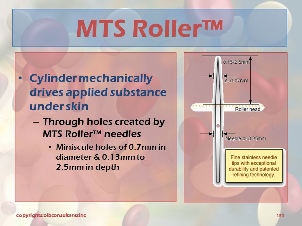 MTS Roller™ Cylinder mechanically drives applied substance under skin – Through holes created by MTS Roller™ needles Miniscule holes of 0.7mm in diame