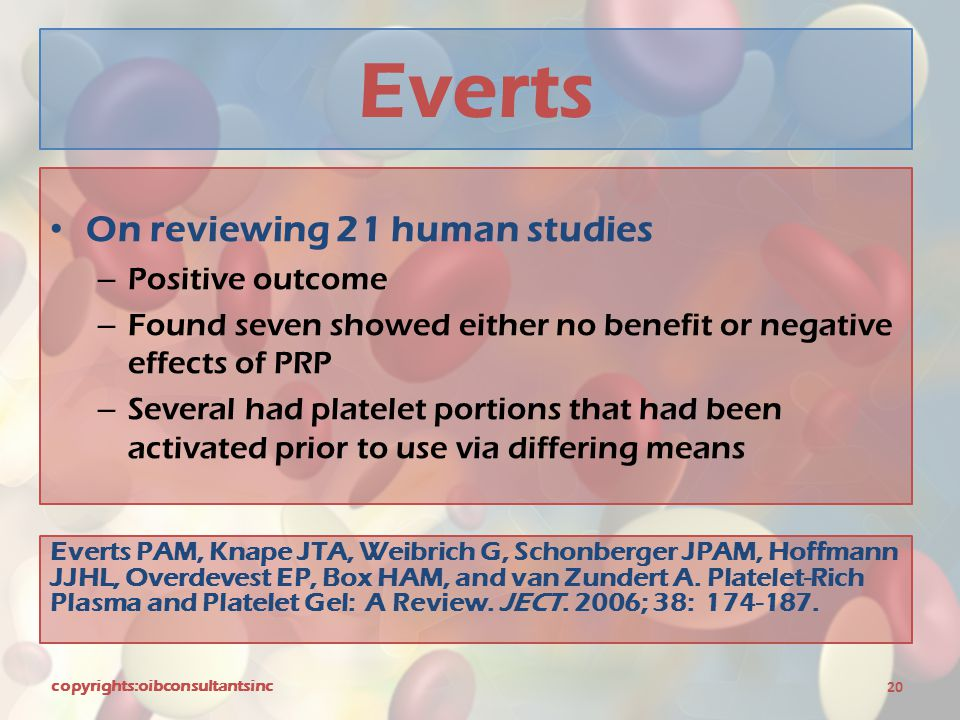 Everts On reviewing 21 human studies – Positive outcome – Found seven showed either no benefit or negative effects of PRP – Several had platelet porti