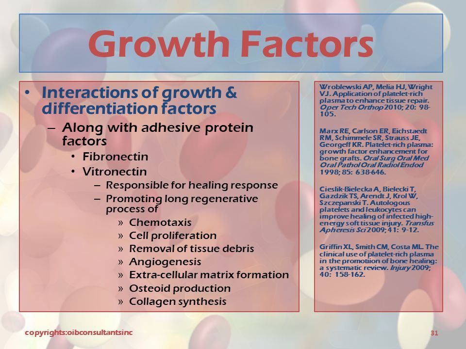 Growth Factors Interactions of growth & differentiation factors – Along with adhesive protein factors Fibronectin Vitronectin – Responsible for healin