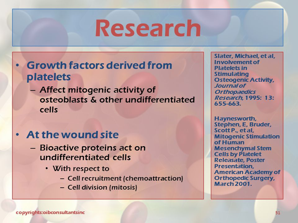 Research Growth factors derived from platelets – Affect mitogenic activity of osteoblasts & other undifferentiated cells At the wound site – Bioactive