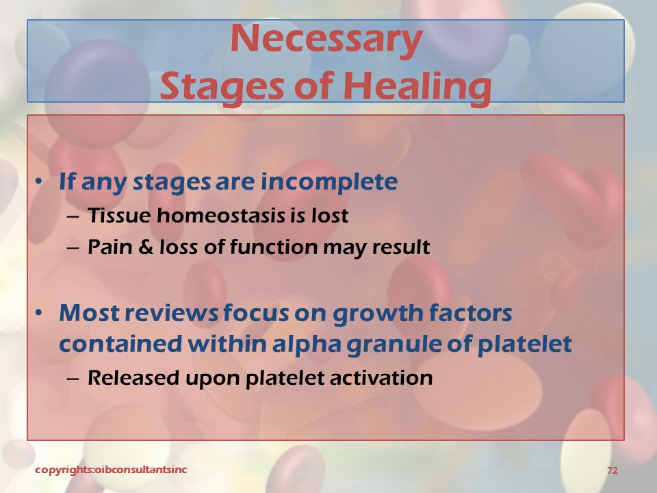 Necessary Stages of Healing If any stages are incomplete – Tissue homeostasis is lost – Pain & loss of function may result Most reviews focus on growt