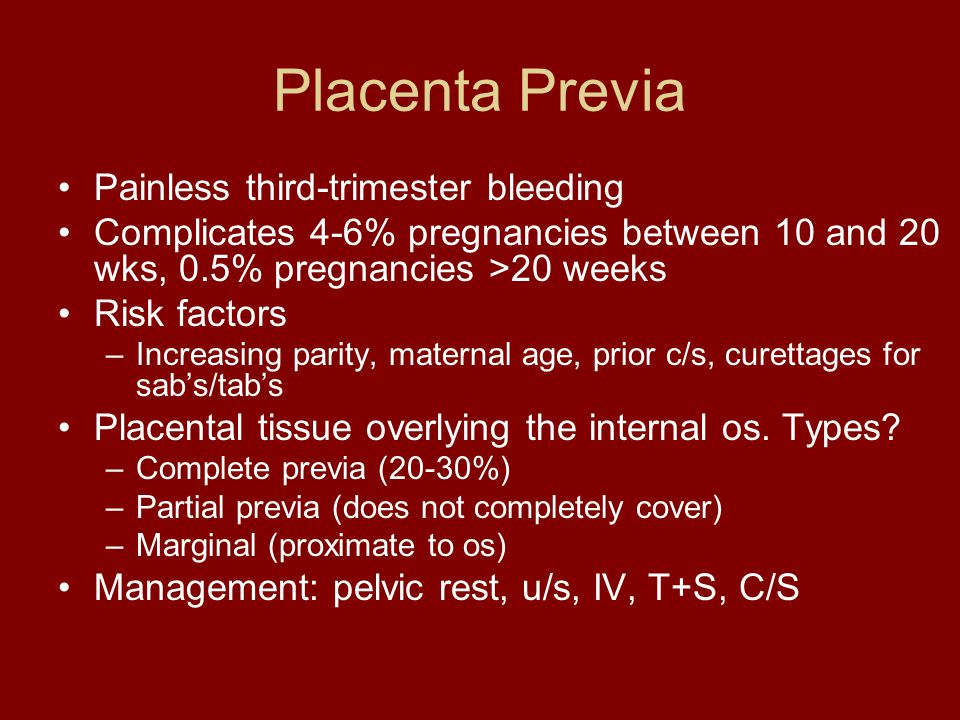 Placenta Previa Painless third-trimester bleeding Complicates 4-6% pregnancies between 10 and 20 wks, 0.5% pregnancies >20 weeks Risk factors –Increas