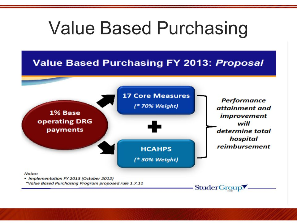 The Bloody Truth… Blood Costs…Tip of the Iceberg Total Cost of Transfusion >5x Acquisition Costs Hannon TJ, Paulson-Gjerde K.