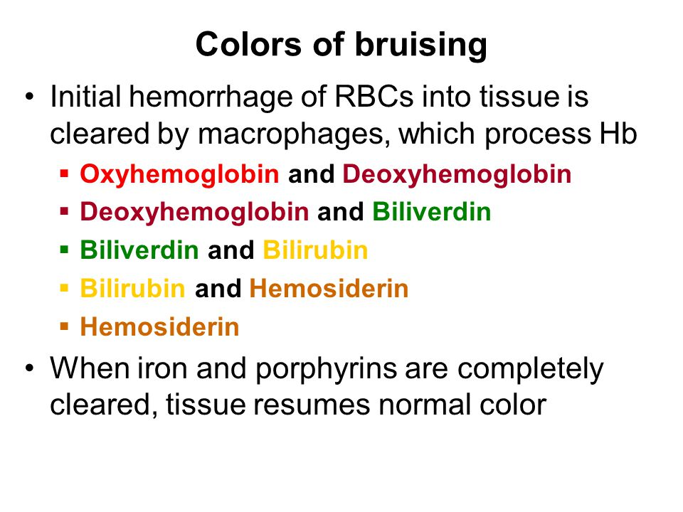 Colors of bruising Initial hemorrhage of RBCs into tissue is cleared by macrophages, which process Hb  Oxyhemoglobin and Deoxyhemoglobin  Deoxyhemoglobin and Biliverdin  Biliverdin and Bilirubin  Bilirubin and Hemosiderin  Hemosiderin When iron and porphyrins are completely cleared, tissue resumes normal color