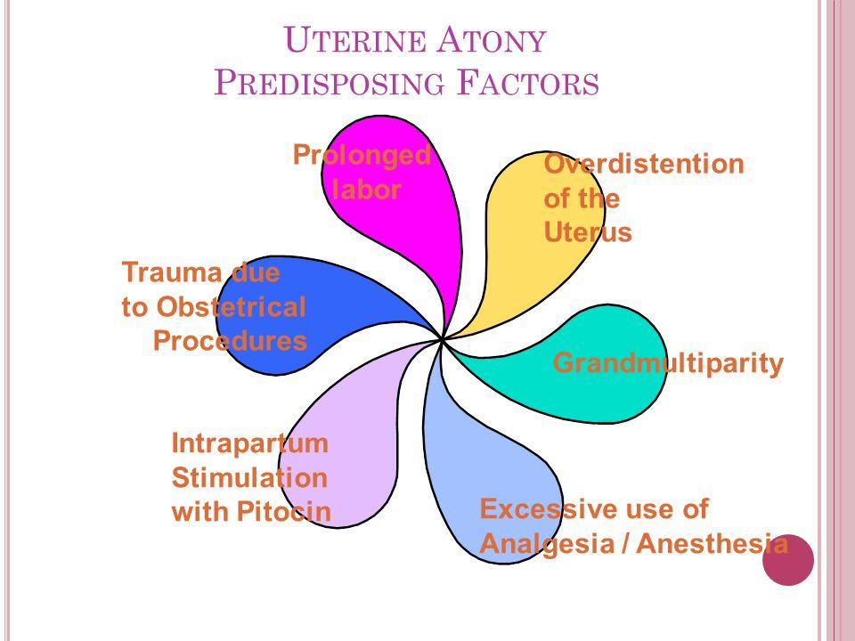 U TERINE A TONY P REDISPOSING F ACTORS Prolonged labor Overdistention of the Uterus Grandmultiparity Excessive use of Analgesia / Anesthesia Intrapart