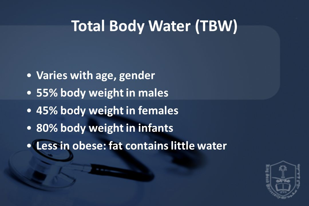 Total Body Water (TBW) Varies with age, gender 55% body weight in males 45% body weight in females 80% body weight in infants Less in obese: fat contains little water