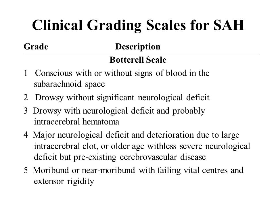 Clinical Grading Scales for SAH Grade Description Botterell Scale 1 Conscious with or without signs of blood in the subarachnoid space 2 Drowsy without significant neurological deficit 3 Drowsy with neurological deficit and probably intracerebral hematoma 4 Major neurological deficit and deterioration due to large intracerebral clot, or older age withless severe neurological deficit but pre-existing cerebrovascular disease 5 Moribund or near-moribund with failing vital centres and extensor rigidity