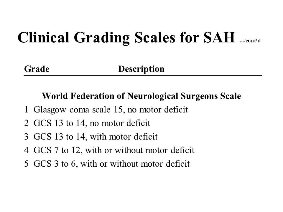 Clinical Grading Scales for SAH.../cont'd Grade Description World Federation of Neurological Surgeons Scale 1 Glasgow coma scale 15, no motor deficit 2 GCS 13 to 14, no motor deficit 3 GCS 13 to 14, with motor deficit 4 GCS 7 to 12, with or without motor deficit 5 GCS 3 to 6, with or without motor deficit