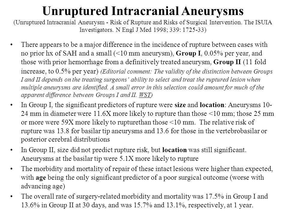 Unruptured Intracranial Aneurysms (Unruptured Intracranial Aneurysm - Risk of Rupture and Risks of Surgical Intervention.