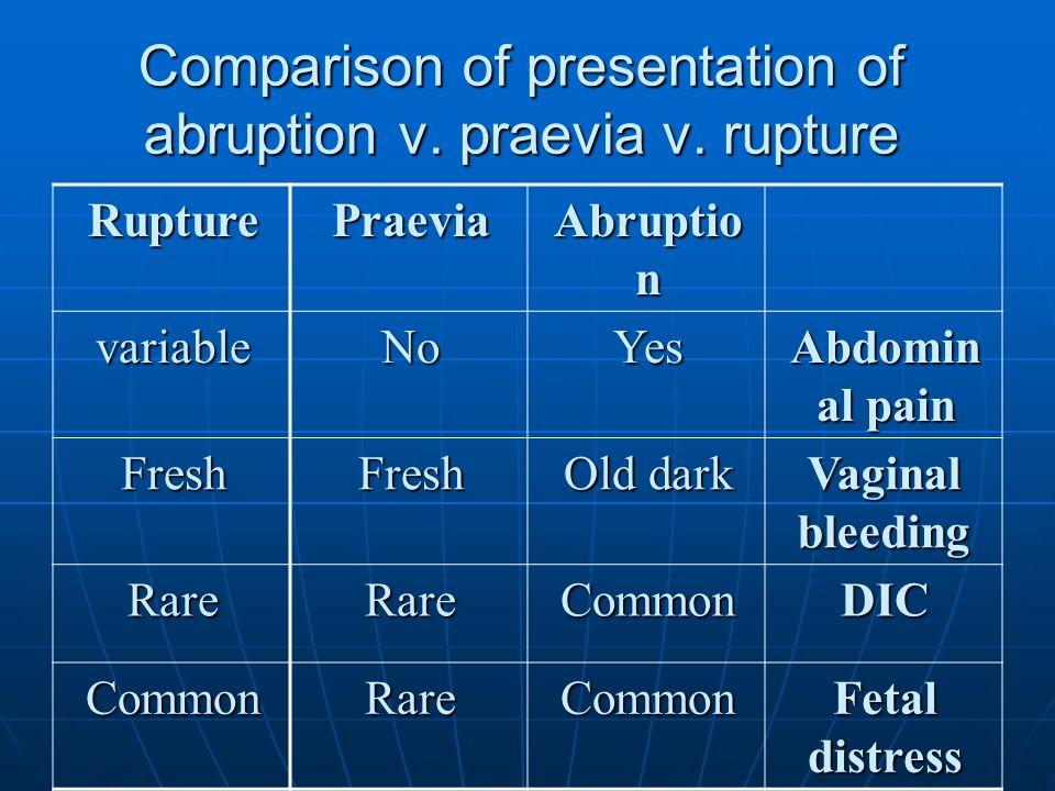 Comparison of presentation of abruption v.praevia v.