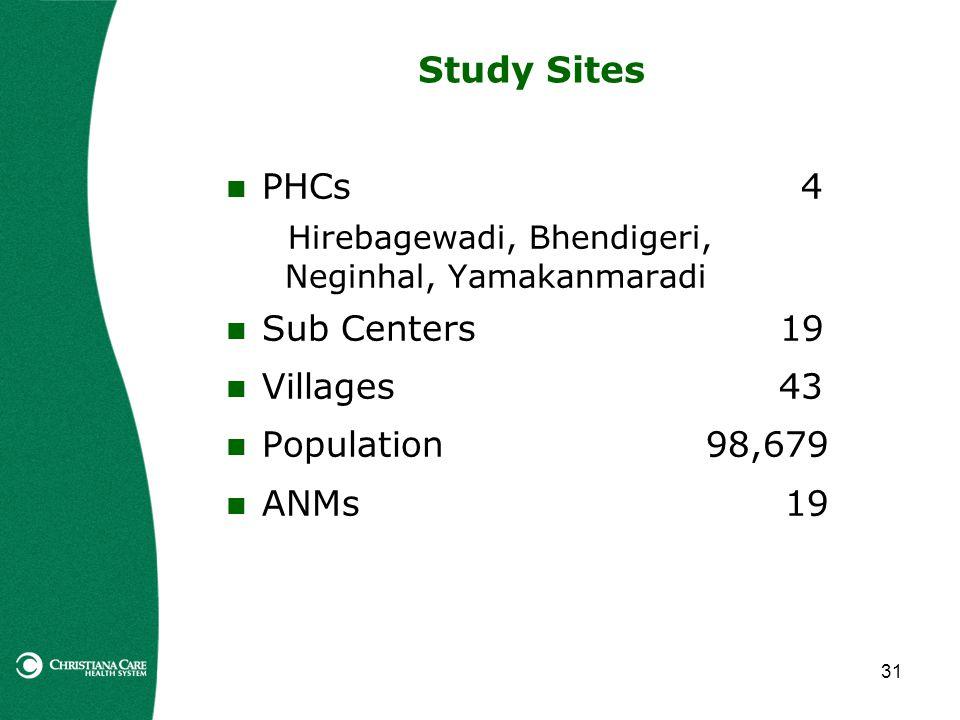 31 Study Sites PHCs 4 Hirebagewadi, Bhendigeri, Neginhal, Yamakanmaradi Sub Centers 19 Villages 43 Population 98,679 ANMs 19