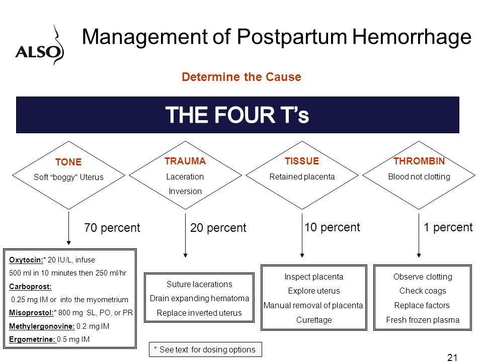 Determine the Cause Suture lacerations Drain expanding hematoma Replace inverted uterus Inspect placenta Explore uterus Manual removal of placenta Cur