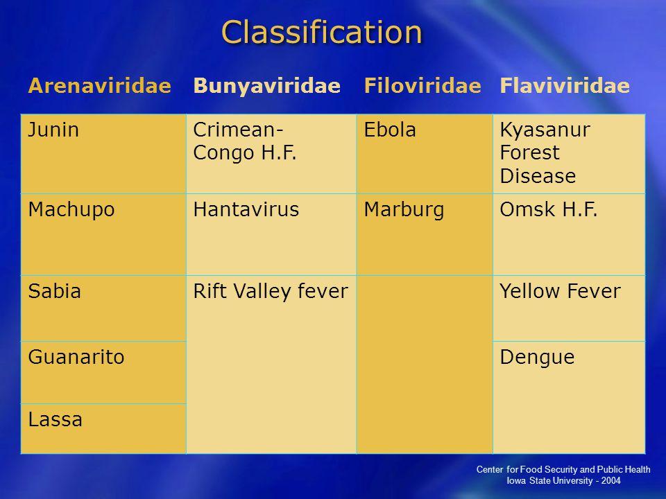 Center for Food Security and Public Health Iowa State University - 2004 Classification ArenaviridaeBunyaviridaeFiloviridaeFlaviviridae JuninCrimean- Congo H.F.