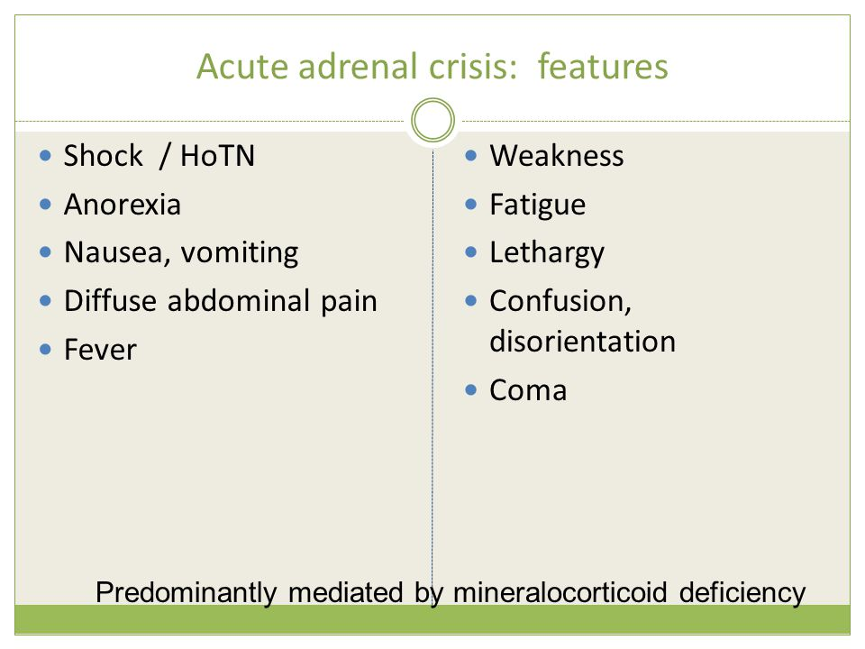 Acute adrenal crisis: features Shock / HoTN Anorexia Nausea, vomiting Diffuse abdominal pain Fever Weakness Fatigue Lethargy Confusion, disorientation Coma Predominantly mediated by mineralocorticoid deficiency