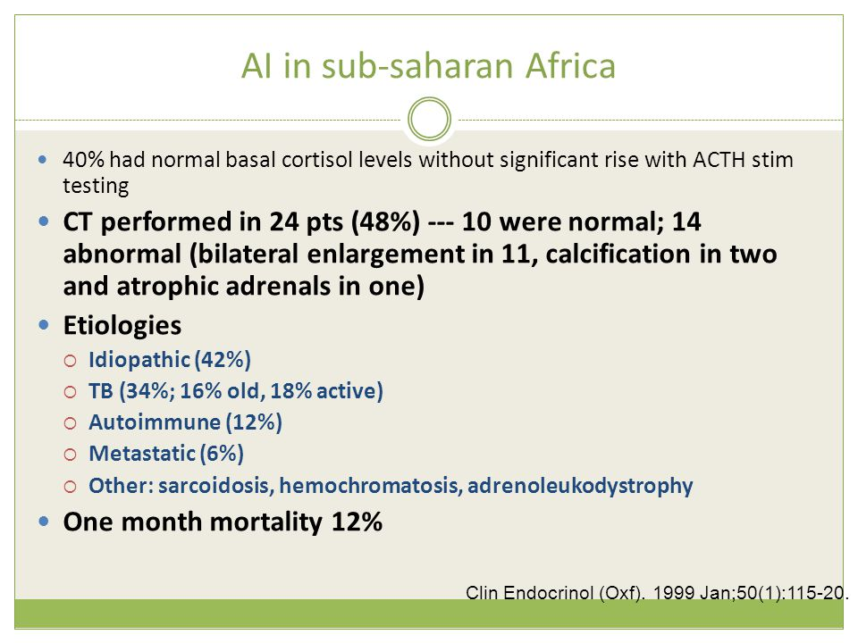 AI in sub-saharan Africa 40% had normal basal cortisol levels without significant rise with ACTH stim testing CT performed in 24 pts (48%) --- 10 were normal; 14 abnormal (bilateral enlargement in 11, calcification in two and atrophic adrenals in one) Etiologies  Idiopathic (42%)  TB (34%; 16% old, 18% active)  Autoimmune (12%)  Metastatic (6%)  Other: sarcoidosis, hemochromatosis, adrenoleukodystrophy One month mortality 12% Clin Endocrinol (Oxf).