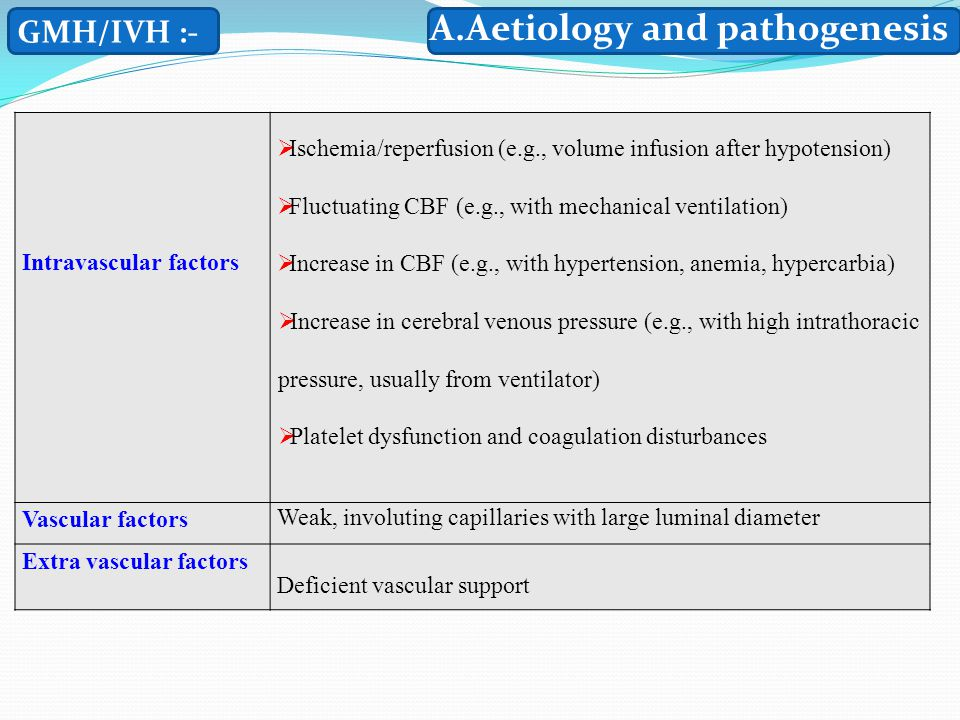 GMH/IVH :- A.Aetiology and pathogenesis  Ischemia/reperfusion (e.g., volume infusion after hypotension)  Fluctuating CBF (e.g., with mechanical ventilation)  Increase in CBF (e.g., with hypertension, anemia, hypercarbia)  Increase in cerebral venous pressure (e.g., with high intrathoracic pressure, usually from ventilator)  Platelet dysfunction and coagulation disturbances Intravascular factors Weak, involuting capillaries with large luminal diameter Vascular factors Deficient vascular support Extra vascular factors